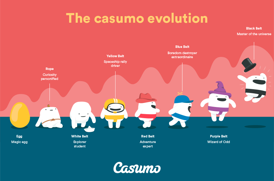 casumo-evolution